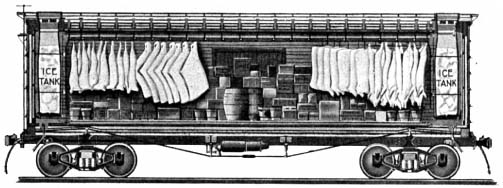 An early refrigerator car design. Hatches in the roof provided access to the ice tanks at each end. Source: wikipedia.org.